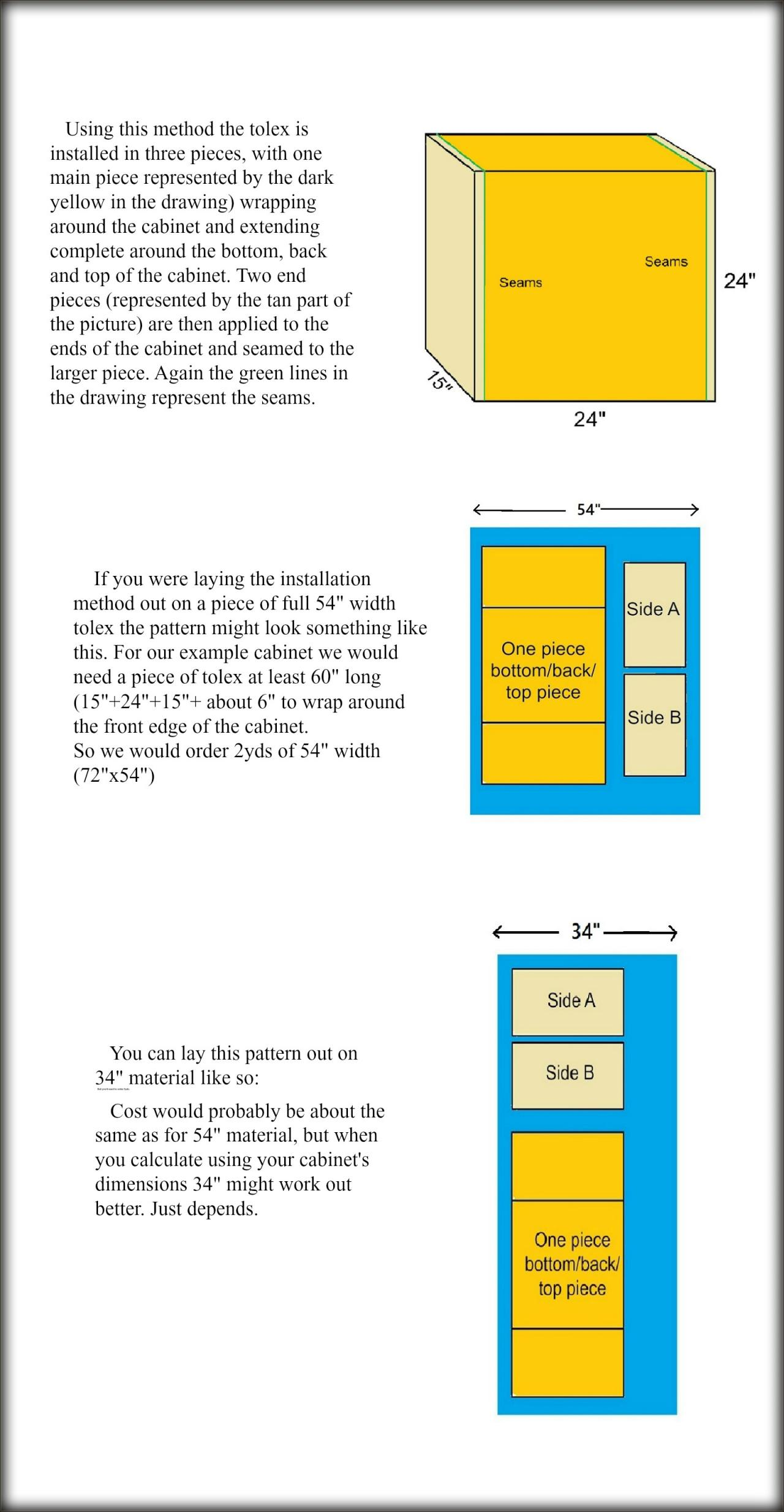 [7240102_Method-C-box-and-layouts-final]