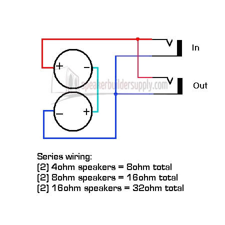 Wiring 2 16 Ohm Speakers To 8 as well Wiring Diagram Series in addition Speaker Strobe Wiring Diagram together with Wiring A Potentiometer Volume Control in addition 831 Gomber Ave Cambridge Ohio Fuse Box Diagram. on wiring diagram for guitar speakers
