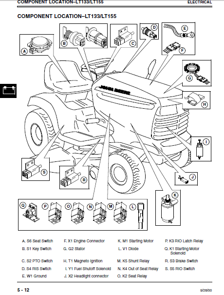 john deere repair manuals online