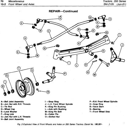 john deere x530 manual pdf