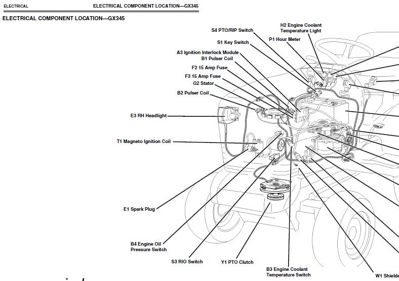 john deere gx325 parts diagram