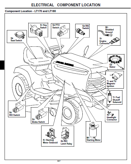 Coleman Pop Up Wiring Diagram moreover John Deere Drive Belt Diagram moreover John Deere Deck Parts Diagram as well 5erxe Someone Send Picture Deck Belt Path John together with John Deere Sabre Parts Diagram. on sabre 1646 wiring diagram