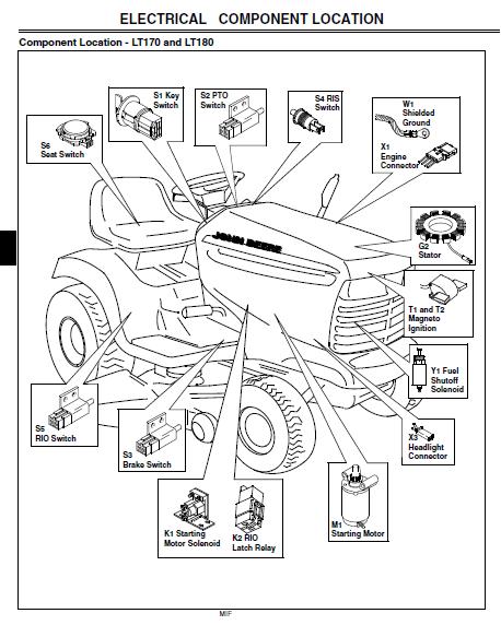 john deere 160 parts diagram  john  get free image about