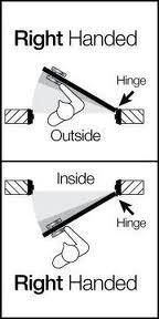 right handed door