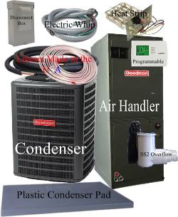 4 Ton 14 Seer Heat Pump 410a Goodman Gsz14048 Aruf61d14 50ft Lineset Install Pkg Ebay